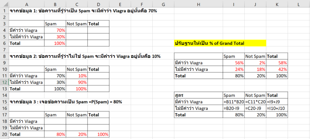 Statistics with Excel ตอนที่ 2 : ความน่าจะเป็น 16