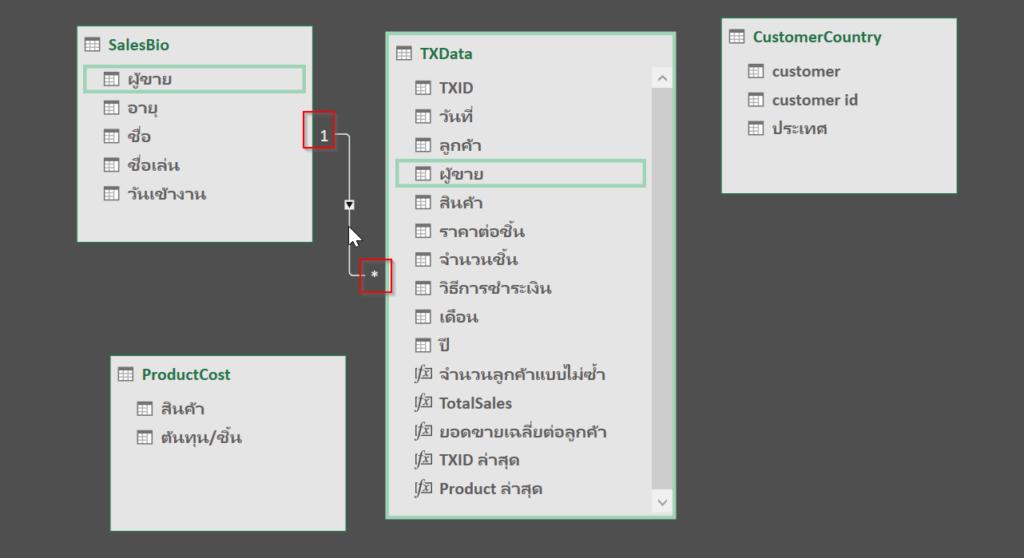 การใช้ Excel Power Pivot ตอนที่ 3 : ลาก่อน VLOOKUP สวัสดี Data Model 9