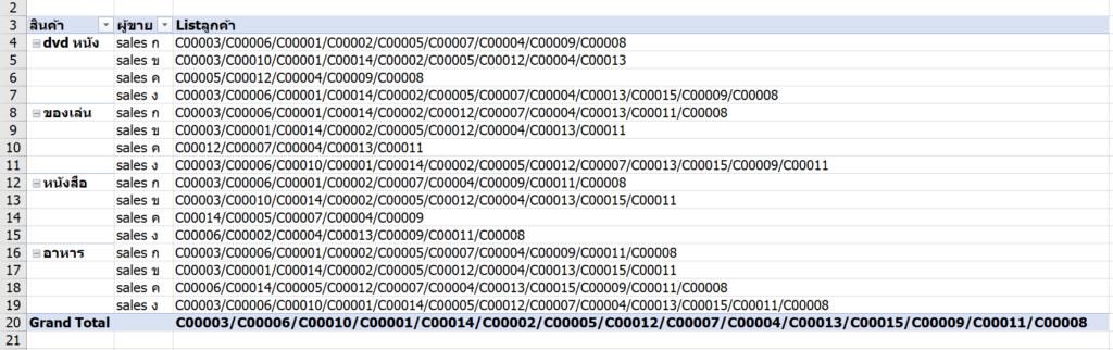 การใช้ Excel Power Pivot ตอนที่ 2 : ทำผลสรุป Value ให้เป็นข้อความด้วย DAX 2