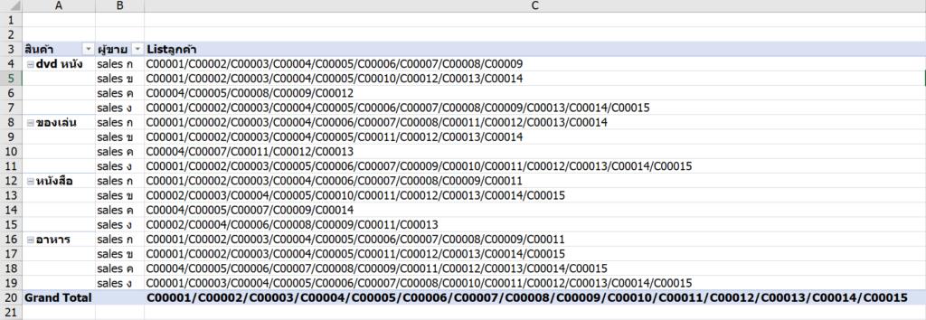 การใช้ Excel Power Pivot ตอนที่ 2 : ทำผลสรุป Value ให้เป็นข้อความด้วย DAX 3