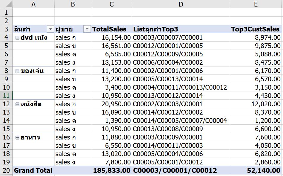 การใช้ Excel Power Pivot ตอนที่ 2 : ทำผลสรุป Value ให้เป็นข้อความด้วย DAX 4