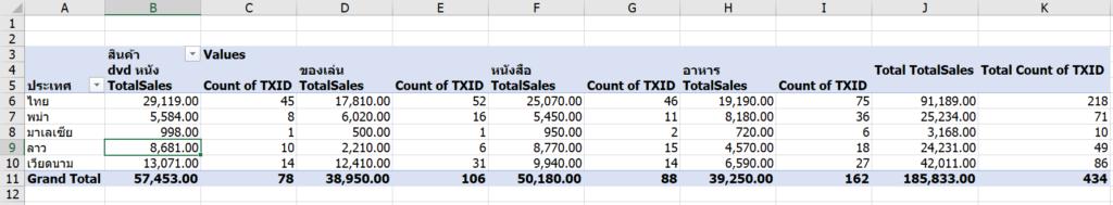 การใช้ Excel Power Pivot ตอนที่ 4 : Data Model ทำงานอย่างไร 4