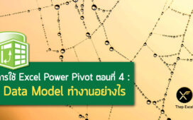 power pivot data model