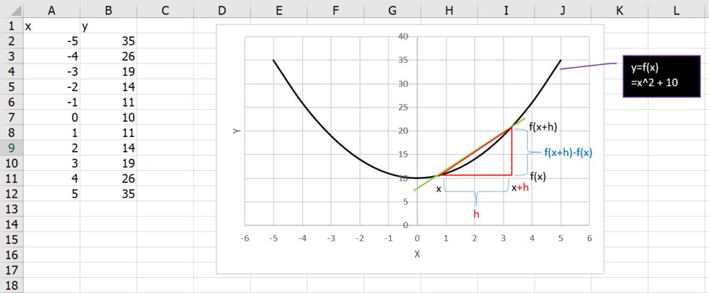 calculus excel