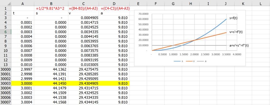 เรียน Calculus ด้วย Excel ตอนที่ 1 : พื้นฐานแคลคูลัส 8