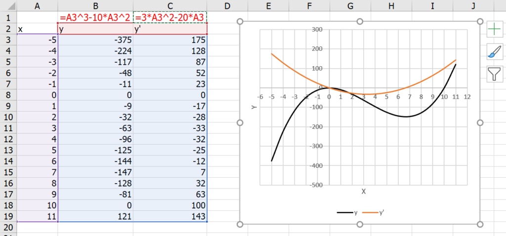 เรียน Calculus ด้วย Excel ตอนที่ 3 : Optimization หาจุดสูงสุด จุดต่ำสุด 1