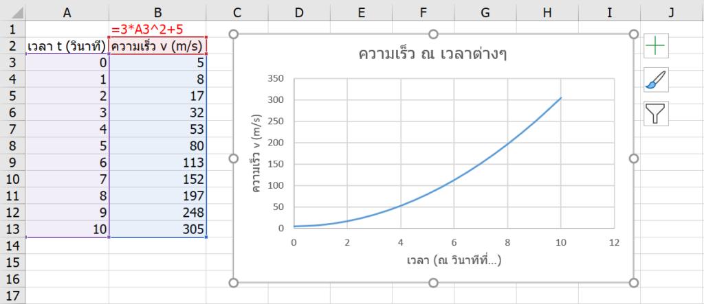 เรียน Calculus ด้วย Excel ตอนที่ 2 : Integrate กับพื้นที่ใต้กราฟพิศวง 5