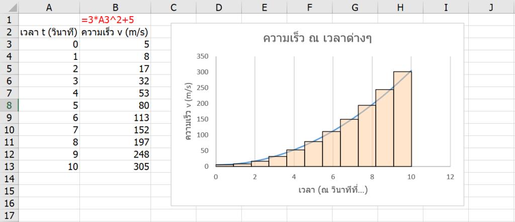 เรียน Calculus ด้วย Excel ตอนที่ 2 : Integrate กับพื้นที่ใต้กราฟพิศวง 6