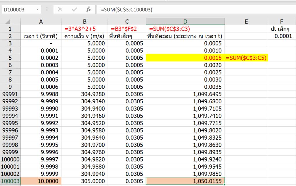 เรียน Calculus ด้วย Excel ตอนที่ 2 : Integrate กับพื้นที่ใต้กราฟพิศวง 7
