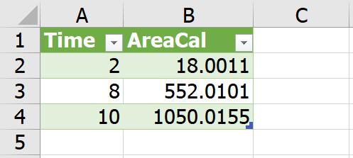 เรียน Calculus ด้วย Excel ตอนที่ 2 : Integrate กับพื้นที่ใต้กราฟพิศวง 15