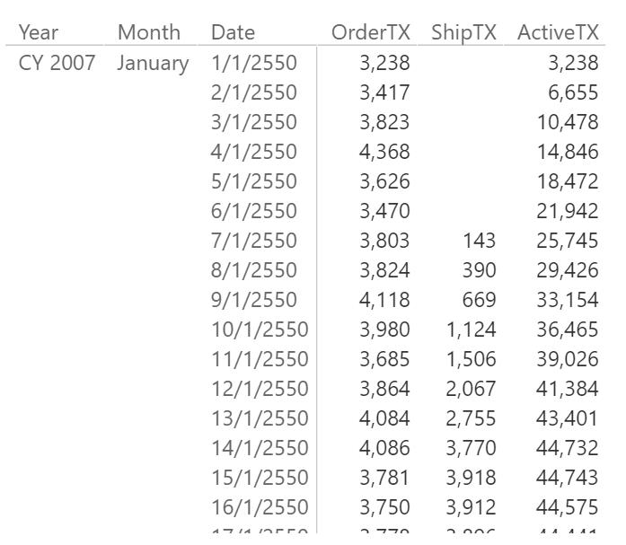 คำนวณ Active Order ในช่วงเวลาที่กำหนด