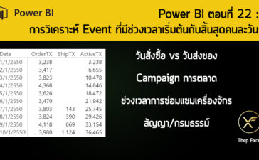 event ช่วงเวลา dax power bi