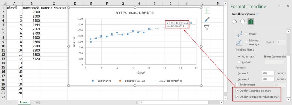 การพยากรณ์ยอดขายใน Excel ด้วย Forecast และผองเพื่อน 2