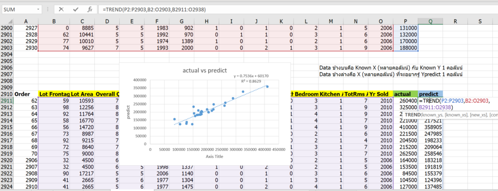 การพยากรณ์ยอดขายใน Excel ด้วย Forecast และผองเพื่อน 11