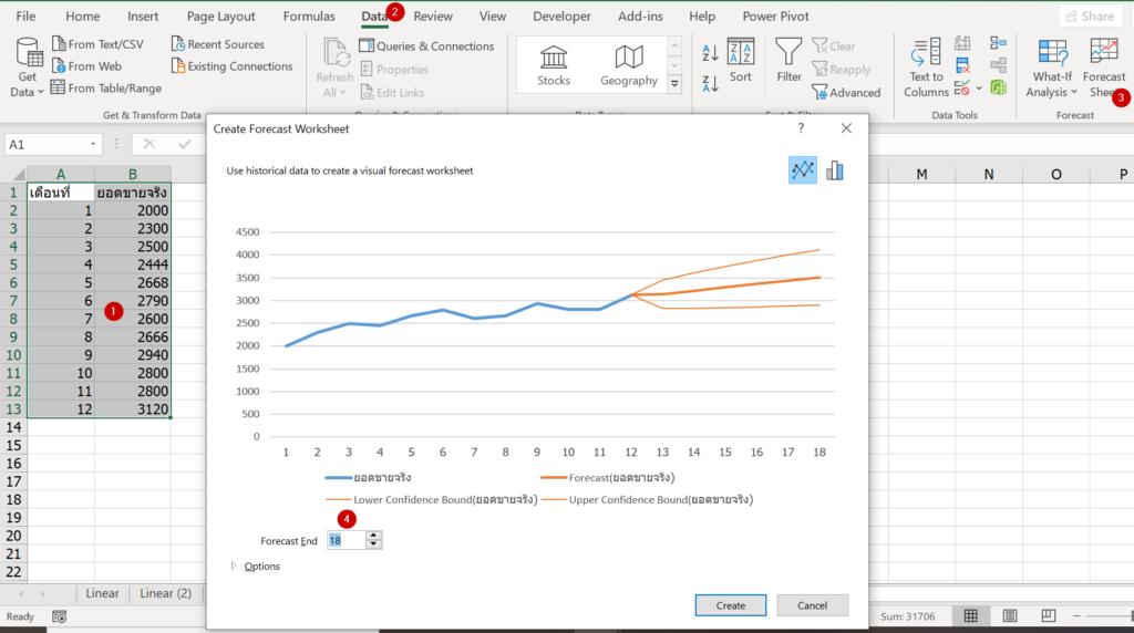 การพยากรณ์ยอดขายใน Excel ด้วย Forecast และผองเพื่อน 7