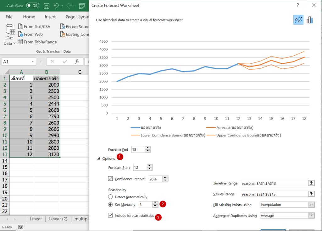 การพยากรณ์ยอดขายใน Excel ด้วย Forecast และผองเพื่อน 8