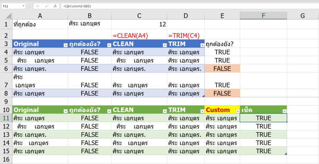 สารพัดวิธีกำจัดอักขระที่ไม่ต้องการออกจากข้อความ (Clean Bad Characters) 7