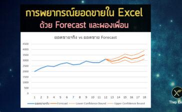 forecast trend predict พยากรณ์ ทำนาย