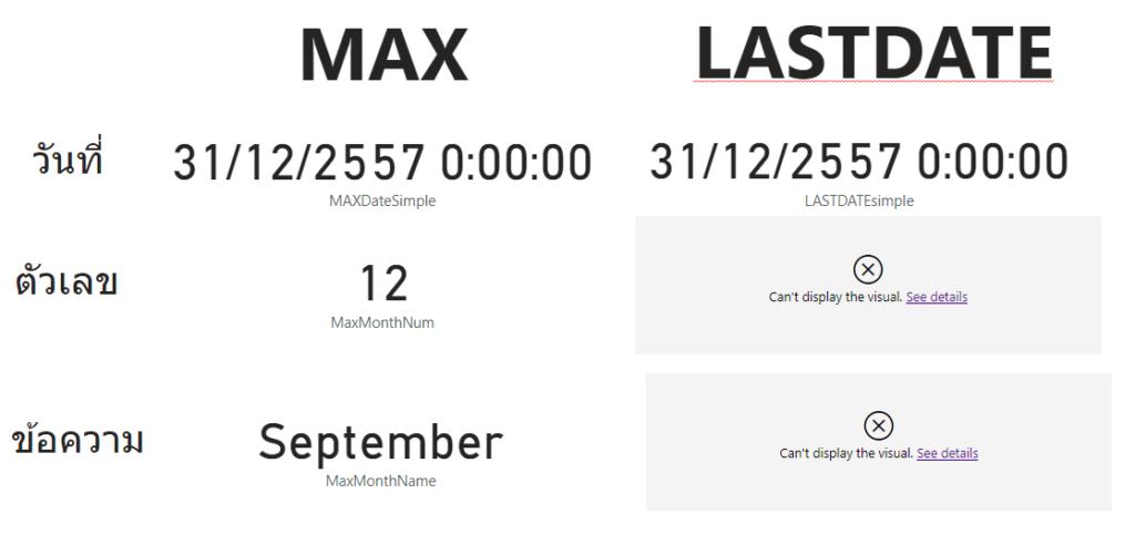 เปรียบเทียบ MAX vs LASTDATE ในภาษา DAX 1