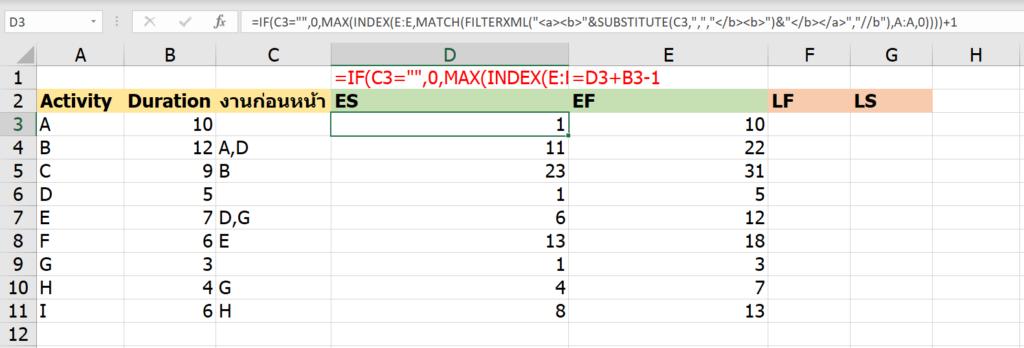 วิธีคำนวณ Critical Path Method ในงานบริหารโครงการ ด้วย Excel 7