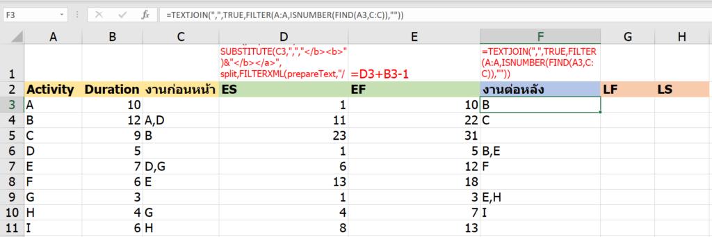 วิธีคำนวณ Critical Path Method ในงานบริหารโครงการ ด้วย Excel 9
