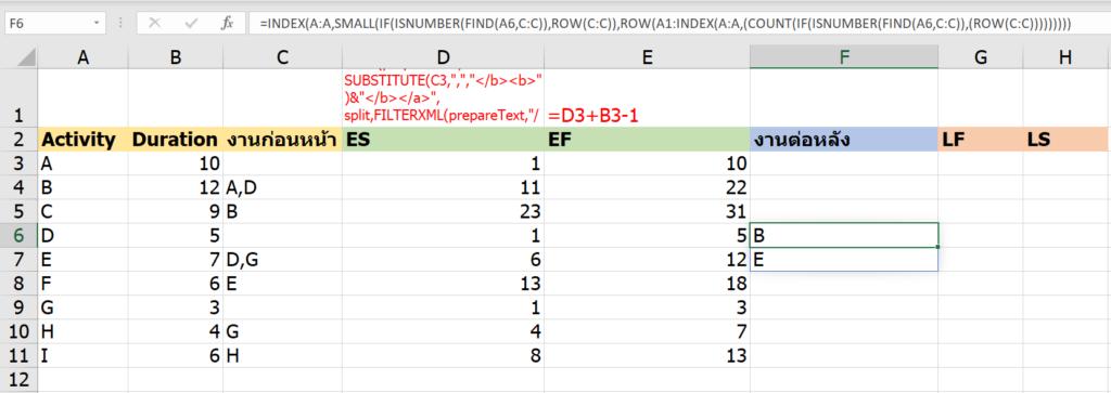 วิธีคำนวณ Critical Path Method ในงานบริหารโครงการ ด้วย Excel 10