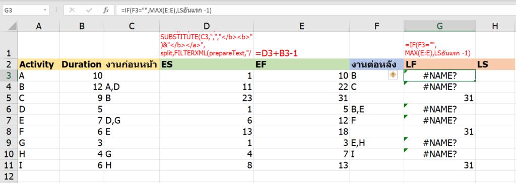 วิธีคำนวณ Critical Path Method ในงานบริหารโครงการ ด้วย Excel 11