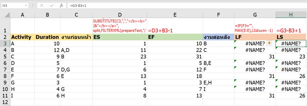 วิธีคำนวณ Critical Path Method ในงานบริหารโครงการ ด้วย Excel 12