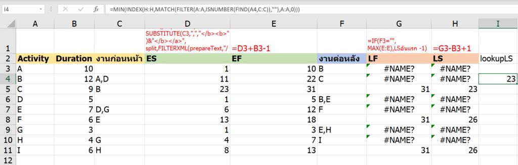 วิธีคำนวณ Critical Path Method ในงานบริหารโครงการ ด้วย Excel 13