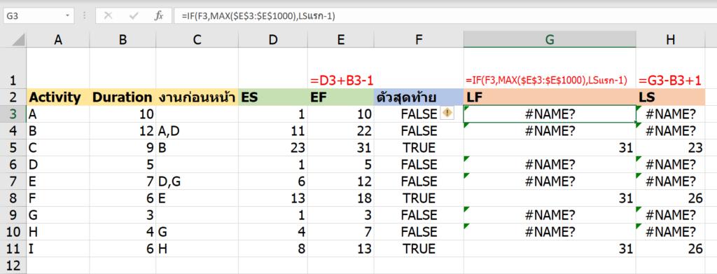 วิธีคำนวณ Critical Path Method ในงานบริหารโครงการ ด้วย Excel 16