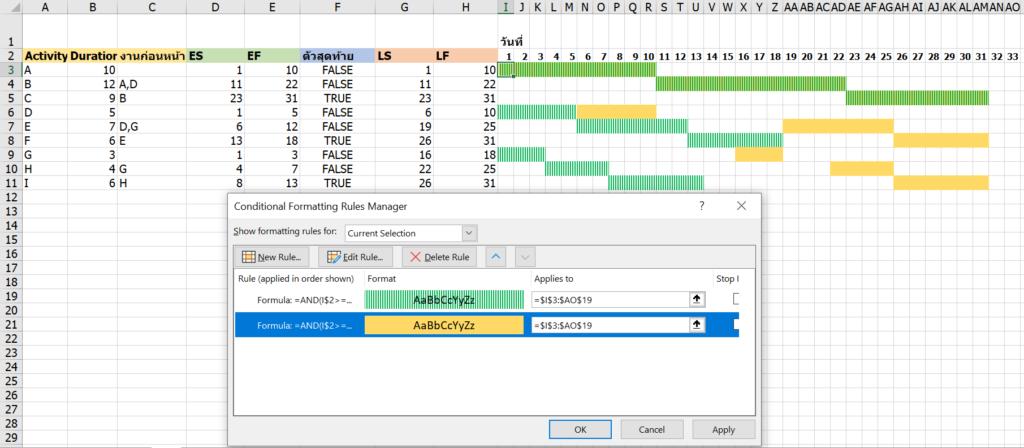 วิธีคำนวณ Critical Path Method ในงานบริหารโครงการ ด้วย Excel 23