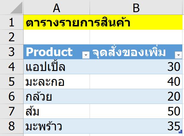 Inventory Management ทำรายงานสินค้าคงคลังด้วย  DAX และ Data Model ใน Excel 1