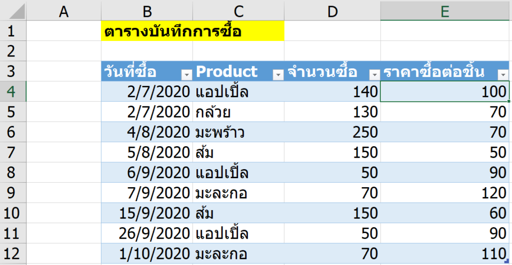 Inventory Management ทำรายงานสินค้าคงคลังด้วย DAX และ Data Model ใน Excel 2