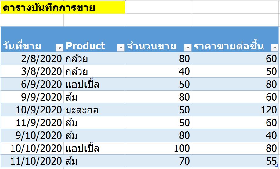 Inventory Management ทำรายงานสินค้าคงคลังด้วย DAX และ Data Model ใน Excel 3