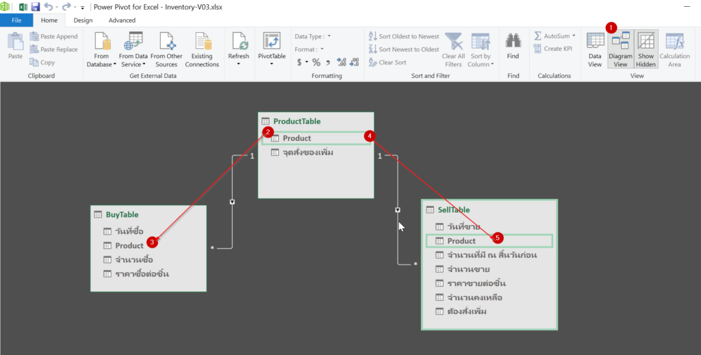 Inventory Management ทำรายงานสินค้าคงคลังด้วย DAX และ Data Model ใน Excel 8