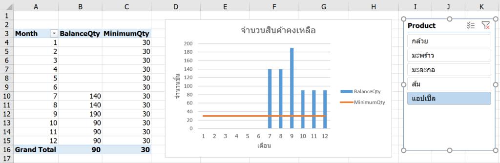 inventory สินค้าคงคลัง Excel