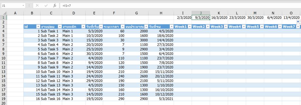 Project Management การบริหารโครงการ สร้าง Gantt Chart และ S-Curve ด้วย Excel 3