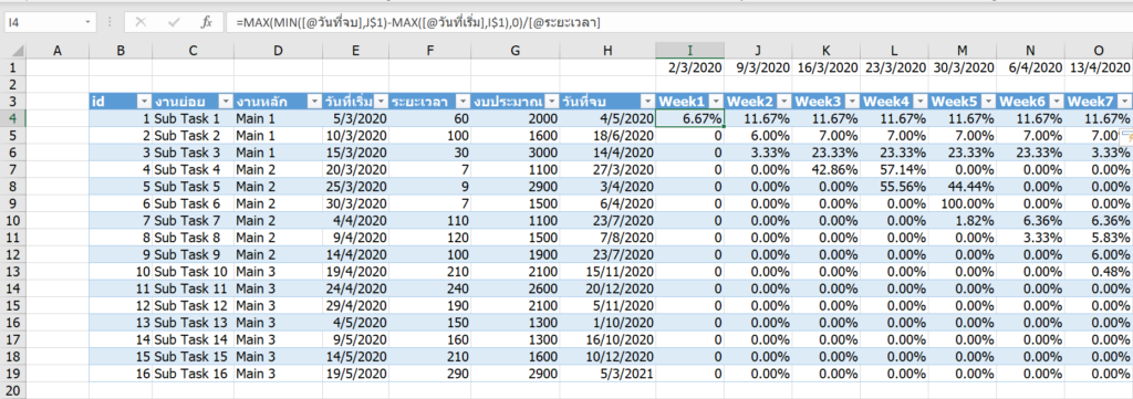 Project Management การบริหารโครงการ สร้าง Gantt Chart และ S-Curve ด้วย Excel 6