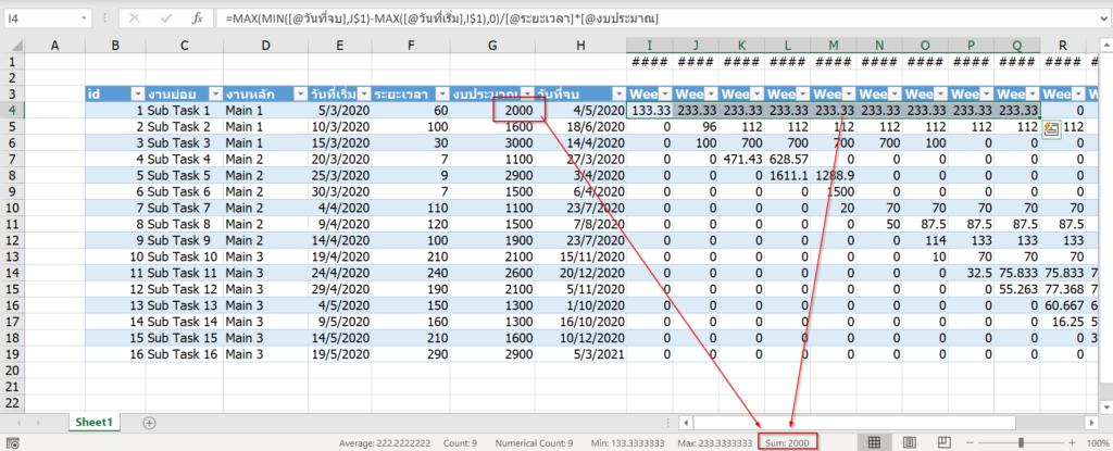 Project Management การบริหารโครงการ สร้าง Gantt Chart และ S-Curve ด้วย Excel 7