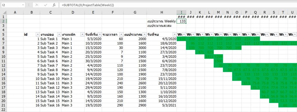 Project Management การบริหารโครงการ สร้าง Gantt Chart และ S-Curve ด้วย Excel 12