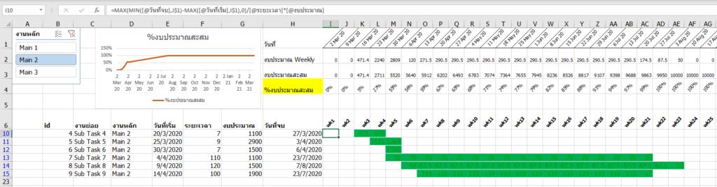 Project Management การบริหารโครงการ สร้าง Gantt Chart และ S-Curve ด้วย Excel 15