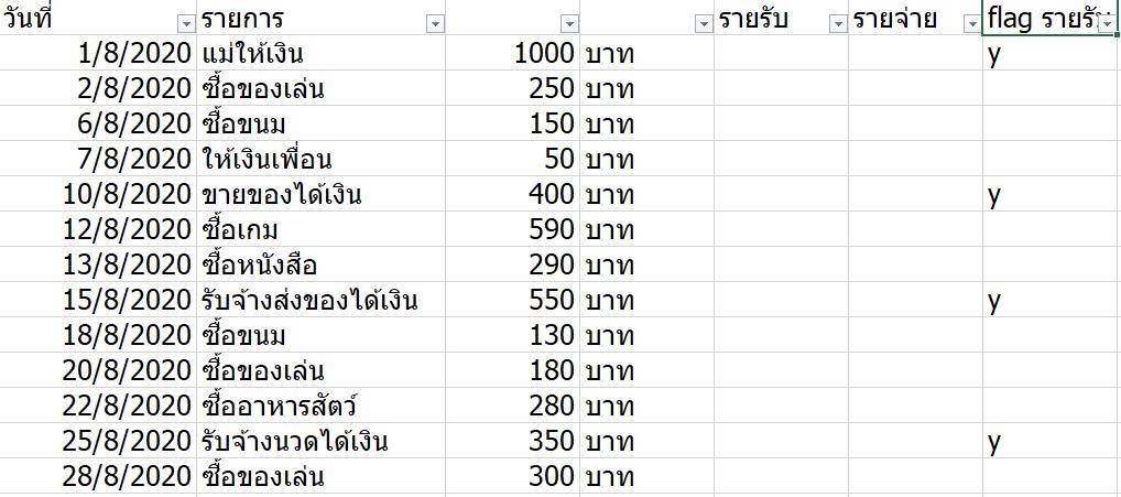 วิธีทำบันทึกรายรับรายจ่าย อย่างง่าย (แต่เจ๋ง) ใน Excel 1