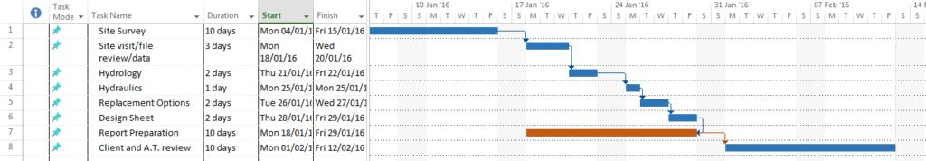Project Management การบริหารโครงการ สร้าง Gantt Chart และ S-Curve ด้วย Excel 4
