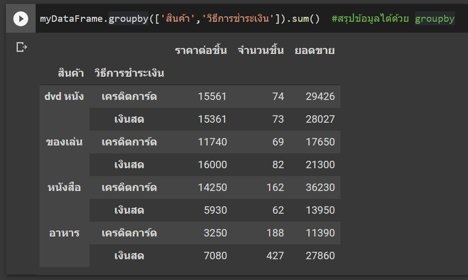 หัด Python สำหรับคนเป็น Excel : ตอนที่ 6 – การเรียกใช้ Module / Packages เจ๋งๆ ที่มีคนสร้างไว้แล้ว 6