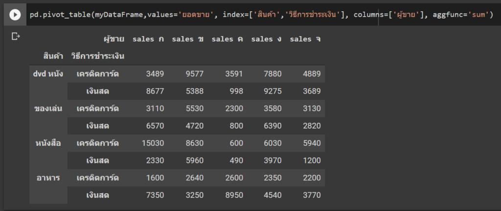 หัด Python สำหรับคนเป็น Excel : ตอนที่ 6 – การเรียกใช้ Module / Packages เจ๋งๆ ที่มีคนสร้างไว้แล้ว 7