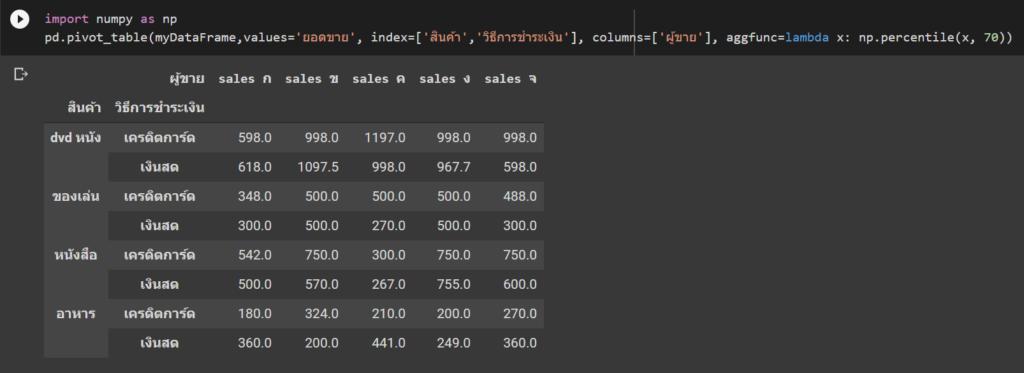 หัด Python สำหรับคนเป็น Excel : ตอนที่ 6 – การเรียกใช้ Module / Packages เจ๋งๆ ที่มีคนสร้างไว้แล้ว 8