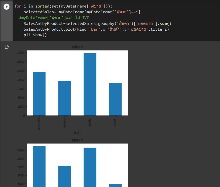 หัด Python สำหรับคนเป็น Excel : ตอนที่ 6 – การเรียกใช้ Module / Packages เจ๋งๆ ที่มีคนสร้างไว้แล้ว 9