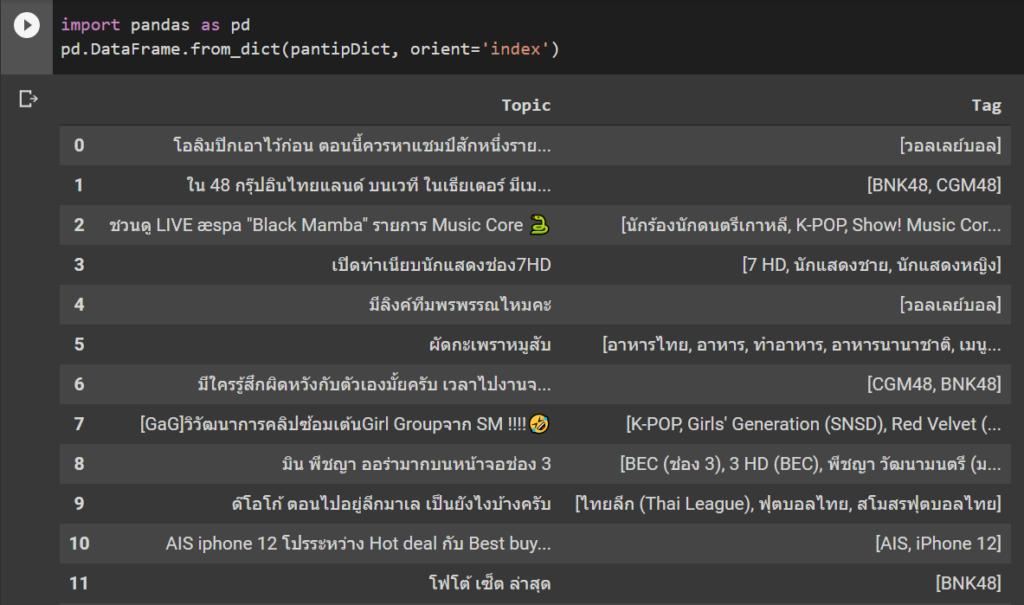 หัด Python สำหรับคนเป็น Excel : ตอนที่ 7 – Web Scraping ด้วย Beautiful Soup 15