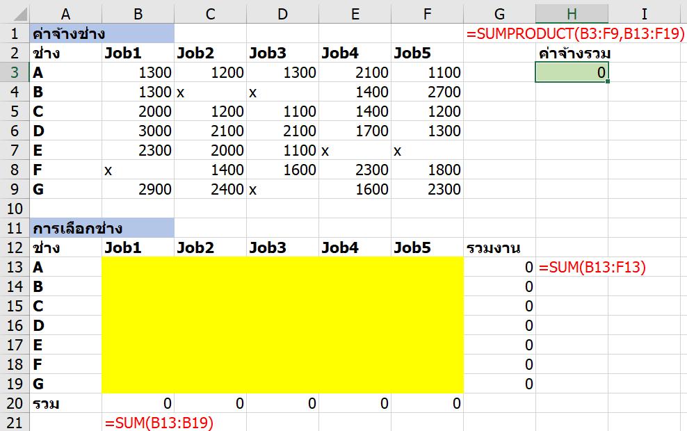 สอนใช้ Excel Solver เพื่อช่วย Optimize และตัดสินใจเชิงธุรกิจ 8