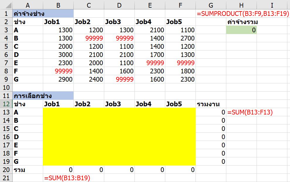 สอนใช้ Excel Solver เพื่อช่วย Optimize และตัดสินใจเชิงธุรกิจ 9